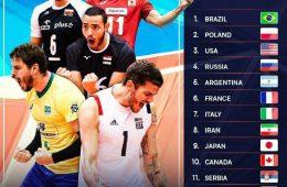 تیم ملی والیبال ایران در رده