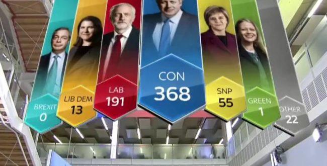 پیروزی مجدد حزب محافظهکار در