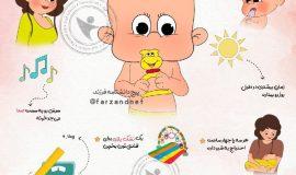 کارتون موزیکال اموزش حیوانات برای کودکان