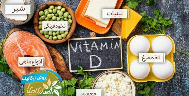شیوع کمبود ویتامین دی در زنان ایرانی