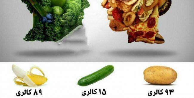 اونایی که میگن ما کم غذا میخور