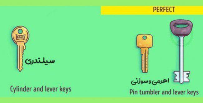 در بیشتر موارد باز کردن قفل در ورودی خانه ها برای سارقان فقط ۶۰ ثانیه طول میکشد