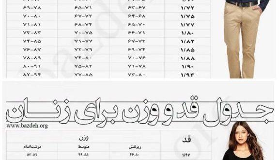 جدول وزن ایدهآل مردان و زنان