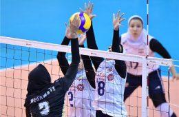 والیبال انتخابی المپیک۲۰۲۰